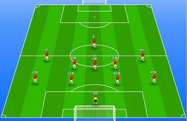 Mỗi cầu thủ có một vị trí, một vai trò khác biệt